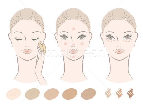 Beautiful woman, Chart of how to apply foundation and concealer Stock photo © norwayblue