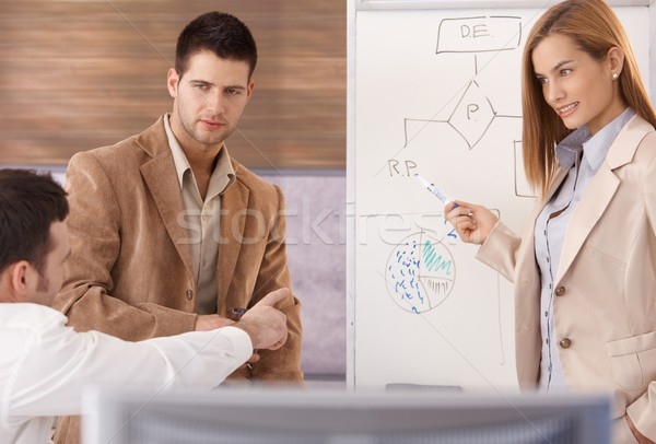 Young businesspeople teamworking with whiteboard Stock photo © nyul