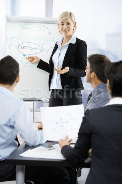 Kobieta interesu ludzi biznesu posiedzenia prezentacji biuro Zdjęcia stock © nyul