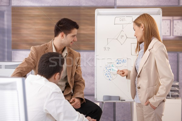 Young businesswoman presenting to team Stock photo © nyul