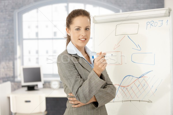 Young female standing over whiteboard presenting Stock photo © nyul