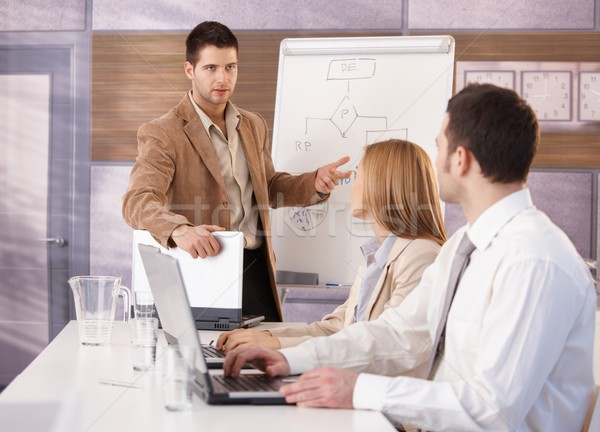 Confident businessman presenting to colleagues Stock photo © nyul