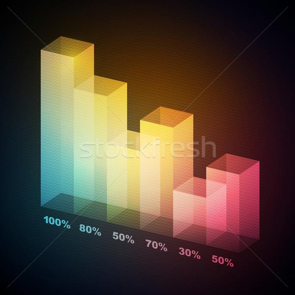 Kleurrijk statistiek 3D sjabloon vector eps10 Stockfoto © oliopi