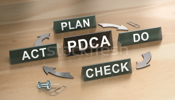 PDCA Cycle. Lean Process for Continuous Improvement. Stock photo © olivier_le_moal