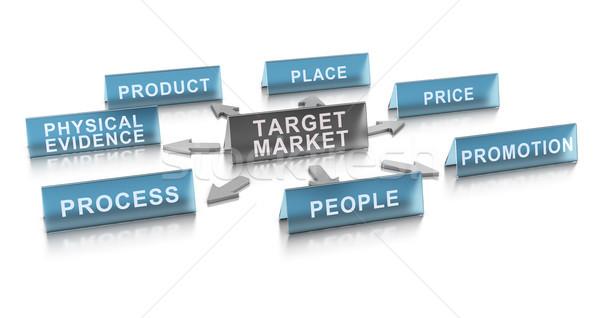Szolgáltatás marketing keverék fehér 3d illusztráció modell Stock fotó © olivier_le_moal