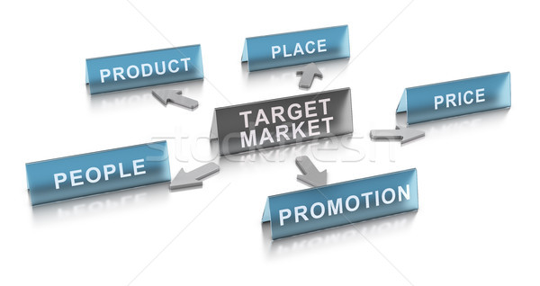 The 5p's of Marketing Mix Over White Background. Stock photo © olivier_le_moal