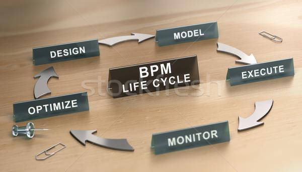 Iş süreç yönetim bpm hayat devir Stok fotoğraf © olivier_le_moal