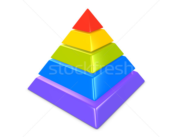 Pyramid Stock photo © OneO2