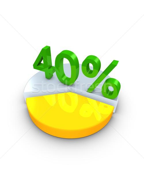 3D görüntü yüzde beyaz imzalamak pazarlama Stok fotoğraf © OneO2