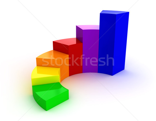 Grafiek 3d render kleur achtergrond witte grafiek Stockfoto © oorka