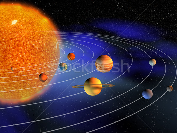 Güneş sistemi diyagram gezegenler 3d render bilim star Stok fotoğraf © orla