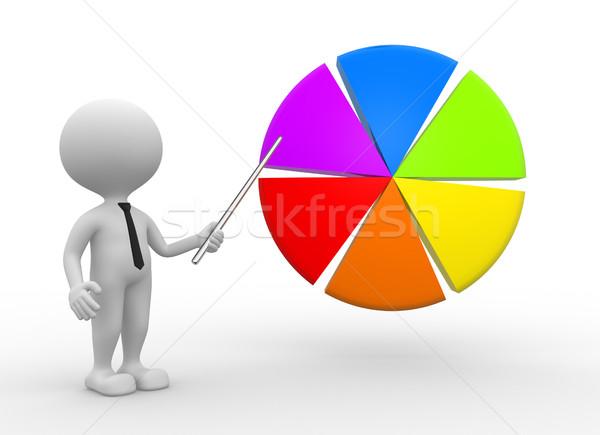 Cirkeldiagram 3d mensen man persoon wijzend business Stockfoto © orla
