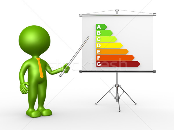 Energy efficiency rating. Flip chart Stock photo © orla