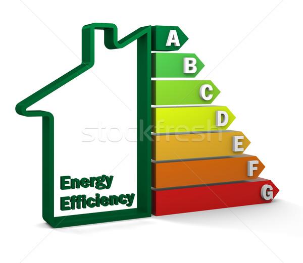 Energie-efficiëntie huisvesting certificaat bouw ontwerp wind Stockfoto © OutStyle