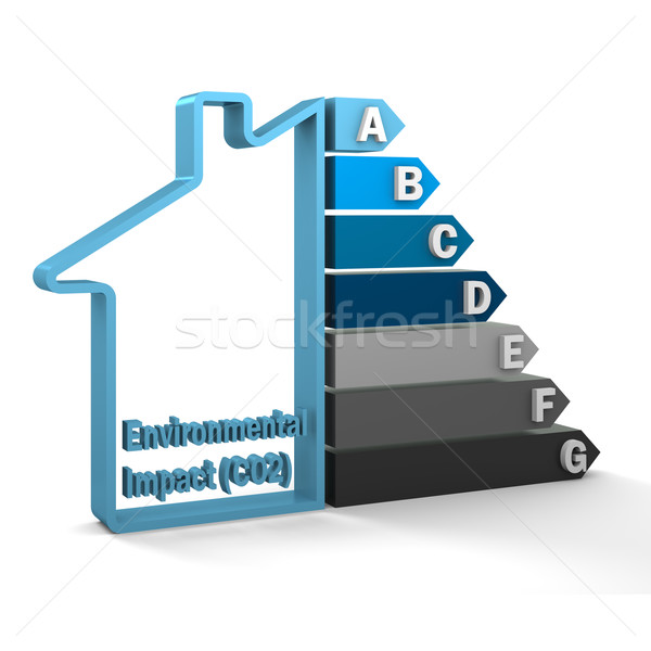 Building Environmental Impact (CO2) Rating Stock photo © OutStyle