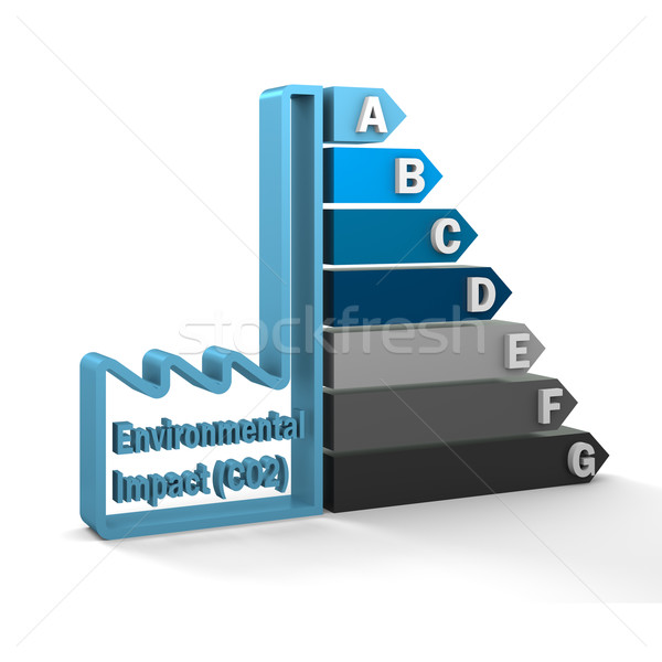 Environmental Impact (CO2) Rating Chart Stock photo © OutStyle