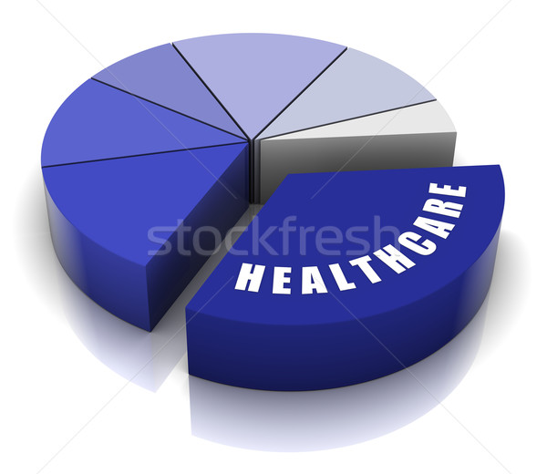 Healthcare Budget Stock photo © OutStyle