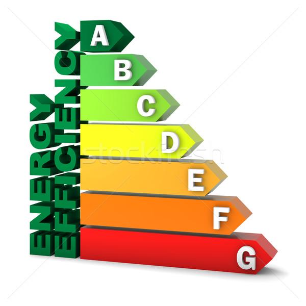 Efficacité énergétique graphique certification construction design vent Photo stock © OutStyle