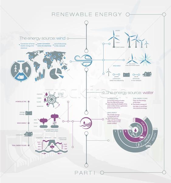 подробный Инфографика возобновляемый энергии солнце ветер Сток-фото © Panaceadoll