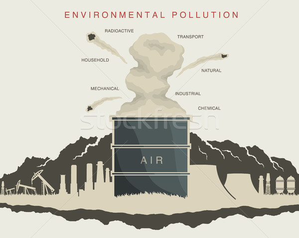 pollution, environment and natural resources. The concept of ecology Stock photo © Panaceadoll