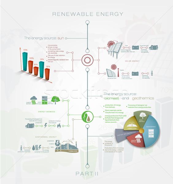 Detailed infographics Renewable or regenerative energy Stock photo © Panaceadoll
