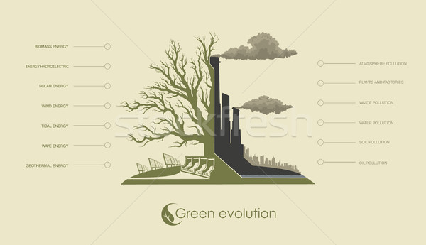 environmental pollution and renewable alternative energy Stock photo © Panaceadoll