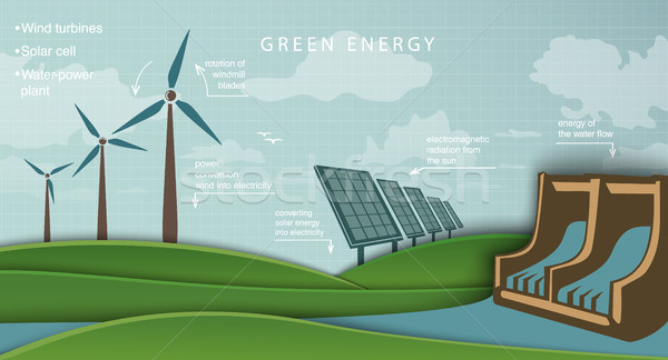 evolution of the concept of greening of the world infographics Stock photo © Panaceadoll