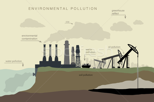 air pollution, environment and natural resources. The concept of ecology Stock photo © Panaceadoll
