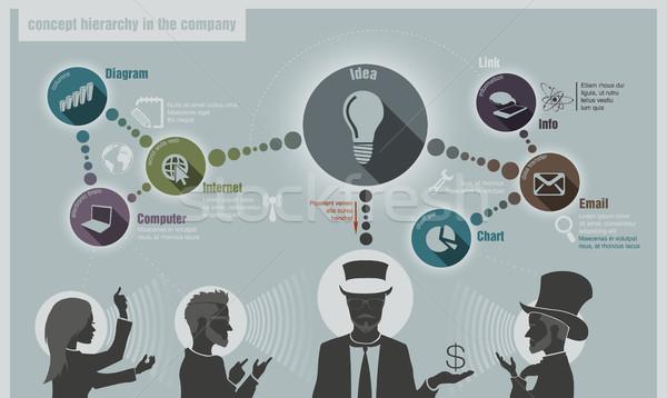 Teamwerk handen ideeën vergadering zakenman kamer Stockfoto © Panaceadoll