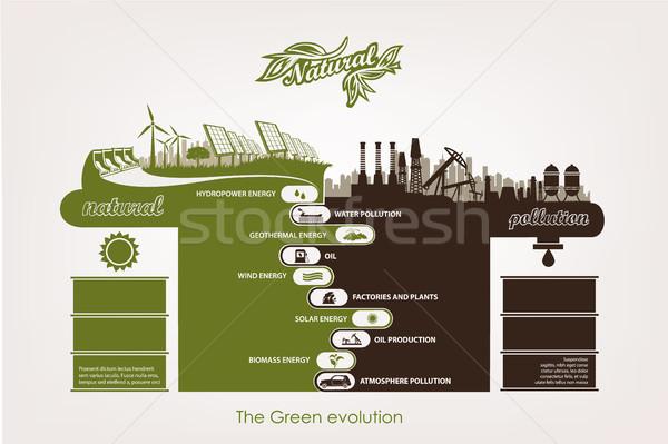 évolution monde infographie plan circuit renouvelable Photo stock © Panaceadoll