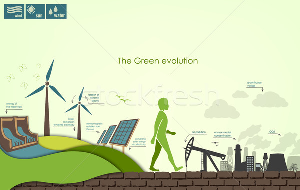 Evolução mundo infográficos energia planta elétrico Foto stock © Panaceadoll