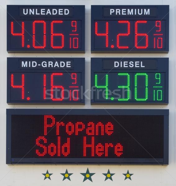 высокий газ цены знак долларов Сток-фото © pancaketom