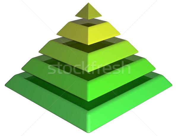 Layered Green Pyramid Stock photo © paulfleet