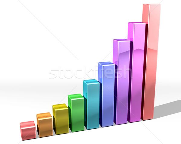 Block graph Stock photo © paulfleet