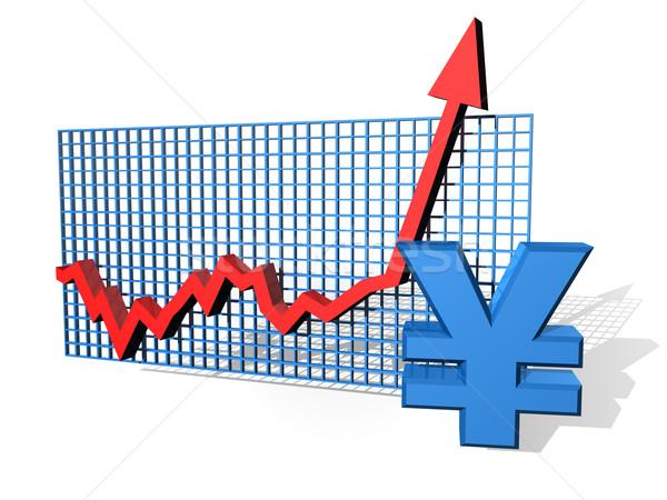 Yen chart Stock photo © paulfleet