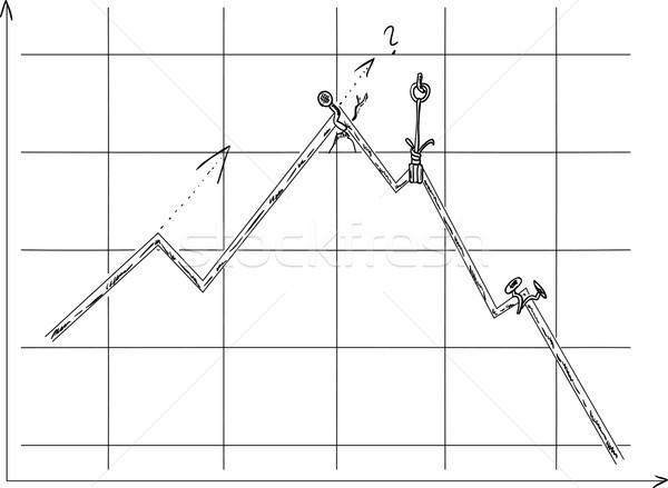 Gráfico fracaso vector bar empresarial futuro Foto stock © pavelmidi