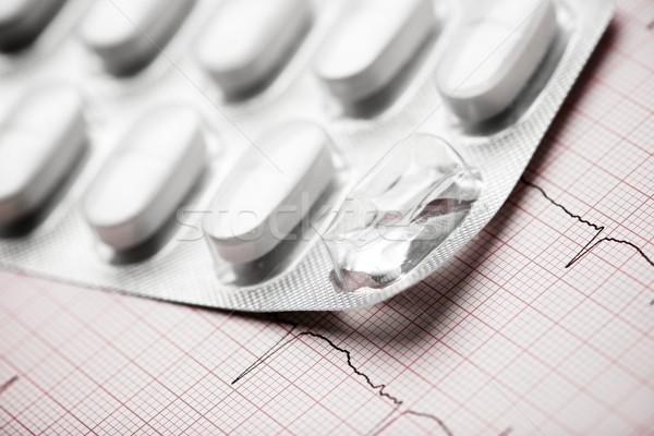 Pills Stock photo © pedrosala
