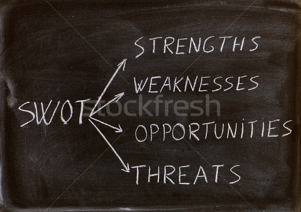 Elemzés üzleti stratégia vezetőség folyamat iskolatábla üzlet Stock fotó © pedrosala