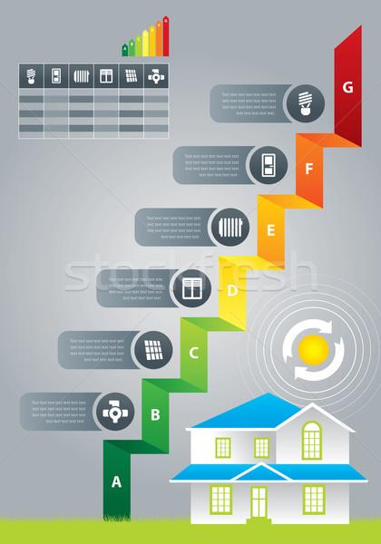 エネルギー効率 手順 実例 色 規模 家 ストックフォト © penivajz