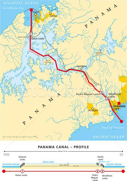 Panama Canal Political Map Stock photo © PeterHermesFurian