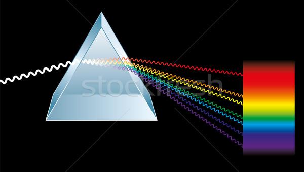 Prisma licht kleuren optica omhoog regenboog Stockfoto © PeterHermesFurian