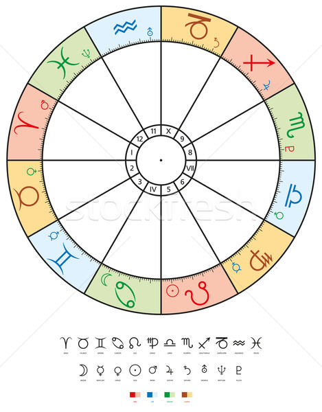 Astrologie zodiac signes maisons planètes Photo stock © PeterHermesFurian
