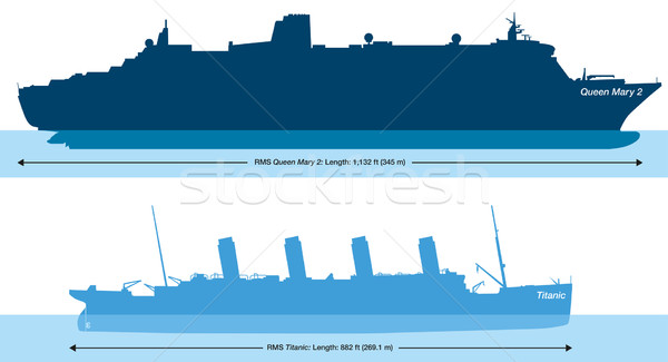 Titanic And Queen Mary 2 - Size Comparison Stock photo © PeterHermesFurian