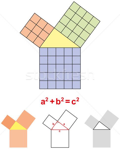 Pythagorean Theorem Stock photo © PeterHermesFurian