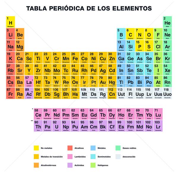 周期表 要素 スペイン語 アレンジメント 化学 アトミック ストックフォト © PeterHermesFurian