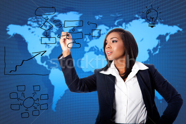 Global business consultant solution Stock photo © phakimata