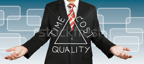 Businessman draw Time Cost and Quality concept Stock photo © pinkblue