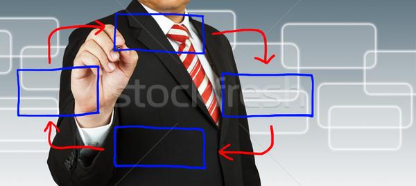 Biznesmen strony rysunek prostokątny farbują przestrzeni Zdjęcia stock © pinkblue