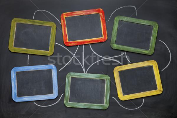 blank abstract network or flowchart Stock photo © PixelsAway