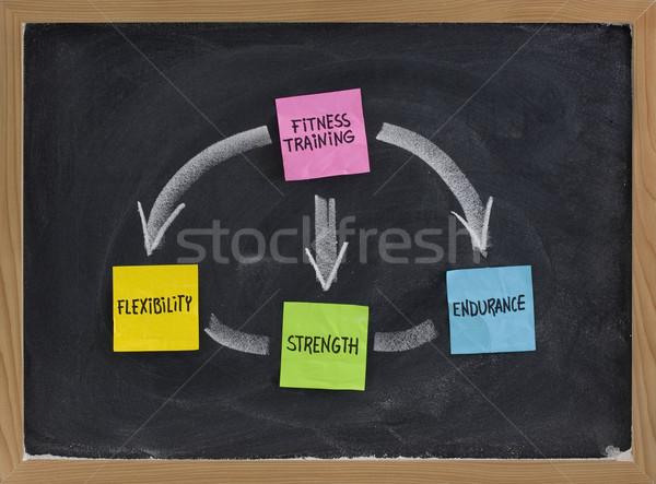 Fitness treinamento conceito flexibilidade força Foto stock © PixelsAway